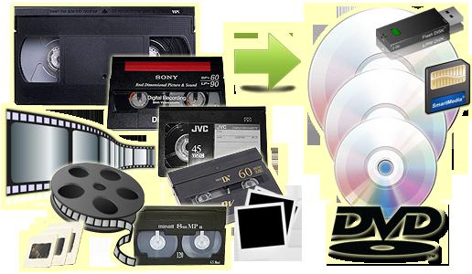 Video Transfer to DVD